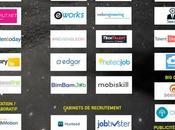 Recrutement digital 2016: tech françaises plus innovantes