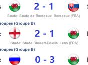 8ème finale Pays Galles Irlande Nord