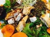 Recette d'une parfaite salade dietetique