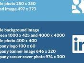 Guide tailles d'images pour réseaux sociaux 2016 #SMO AUTOVEILLE Logiciel veille