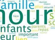 coaching familial, expérience rapproche