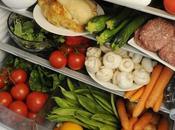 Alors, êtes-vous réfrigérer votre nourriture tout faux?