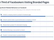 Conseil semaine inévitables basics pour optimiser votre page Facebook