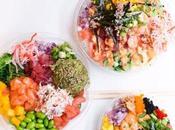 meilleure alternative food dans financial district