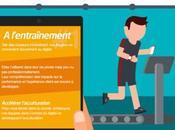 Testez maturité digitale votre entreprise