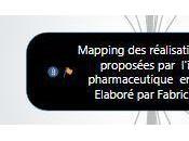 Mapping réalisations digitales proposées l'industrie pharmaceutique France- janvier