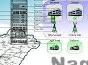 Installation Nagvis, plugin visualisation pour Nagios