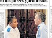 Politique violence policière Argentine [Actu]