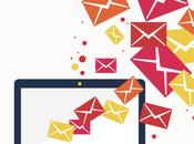 Connaissez-vous méthode aida pour écrire emails