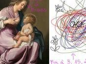 Artemisia Gentileschi talent pouvoir d'une femme artiste