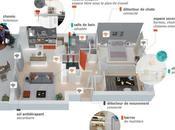 Wizom life Bouygues Construction lance offre logement évolutif
