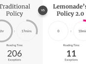 Lemonade crée police d'assurance digitale