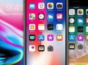 Comment réinitialiser iPhone iPad avant vendre