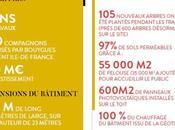 ParisLongchamp, nouvelle référence pour Bouygues Construction