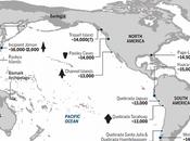 premiers américains théorie migration côtière