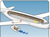 Quand l'air avions toxique