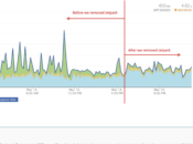 Problème Jetpack dans images Blog