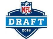 Draft 2018 Defensive Linemen