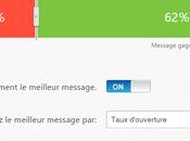 Doublez taux d'ouverture emails faites l'AB testing minutes chrono