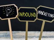 Mieux appréhender l'inbound marketing