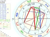 regard astrologique fondation république