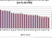 Gilets jaunes, transition énergétique modèle français