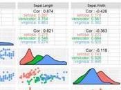 Power Analyse prédictive visualisations données avec