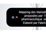 Mapping réalisations digitales proposées l'industrie pharmaceutique France- Mars