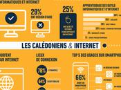 Intervention Coach Webmarketing Lycée Lapérouse Nouméa
