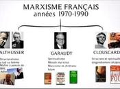 """Fiche """"Garaudy""""sur Wiki """"Dissidence.fandom.com"""""""