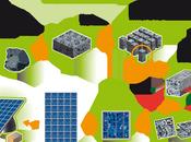 Cristallisation silicium constituant majeur panneaux photovoltaïques