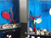 Activité manuelle Réaliser aquarium