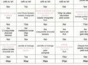 Comment Planifier Votre Menu Semaine
