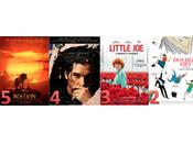Bilan Cinéma 2019 Flops Déceptions côté films