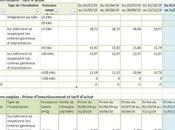 Tarif d'achat photovoltaique janvier mars 2020