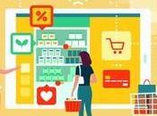 E-commerce, solution pour commerçants