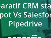 Comparatif startup HubSpot Salesforce Pipedrive