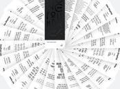 Typologie inventent pantonier typographie
