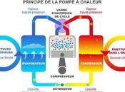 Rénovation énergétique avec France Environnement