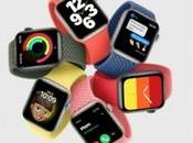 Apple Watch fini l'innovation, place marketing
