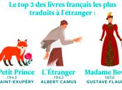Journée mondiale livre Français premiers Europe pour leurs heures lecture