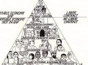 L'iceberg économies capitalistes patriarcales
