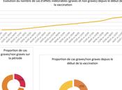 Pourquoi mise examen Buzyn pose question destitution Macron